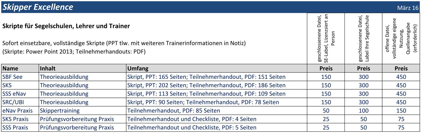 Preis-Leistungsverzeichnis Skripte